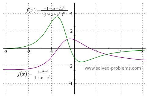 Problem 2-10-a