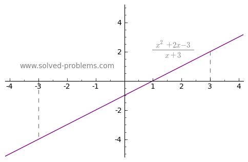 Problem 2-4