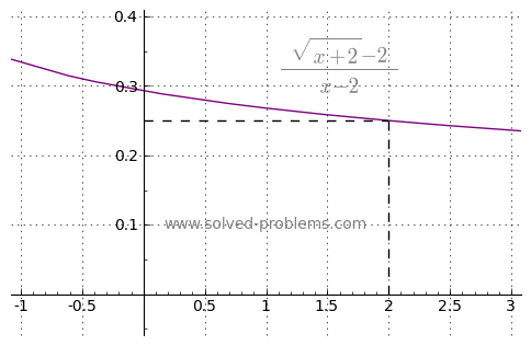 Problem 2-5