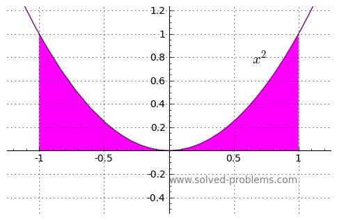 Problem 2-7-a