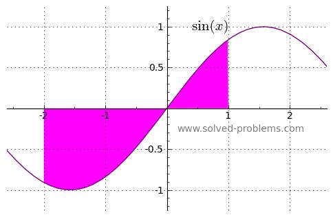 Problem 2-7-b