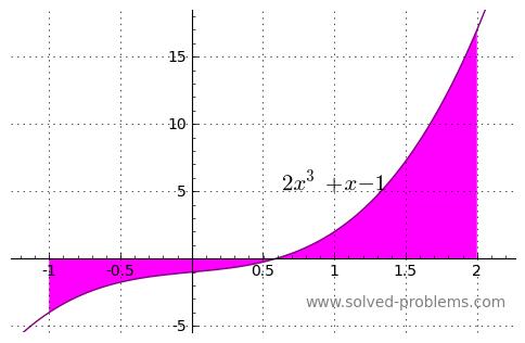 Problem 2-7-c