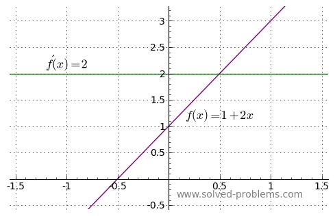 Problem 2-9-a