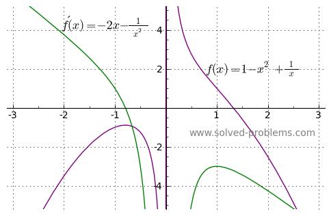 Problem 2-9-c