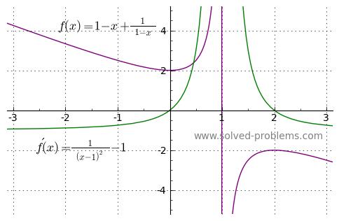 Problem 2-9-d