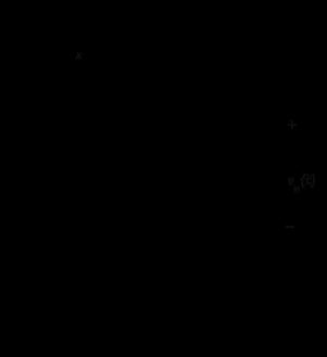 Voltage Divider Problem - C