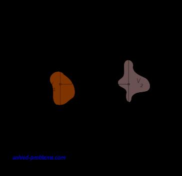 Labelling nodes