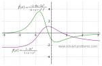 Problem 2-10: Diffrentiating